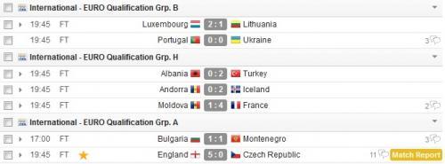 Hasil Kualifikasi Piala Eropa 2020 hari ini (Foto: Whoscored)