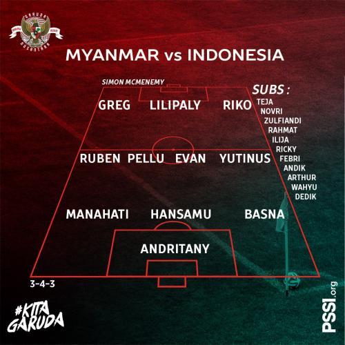 Susunan pemain Timnas Indonesia