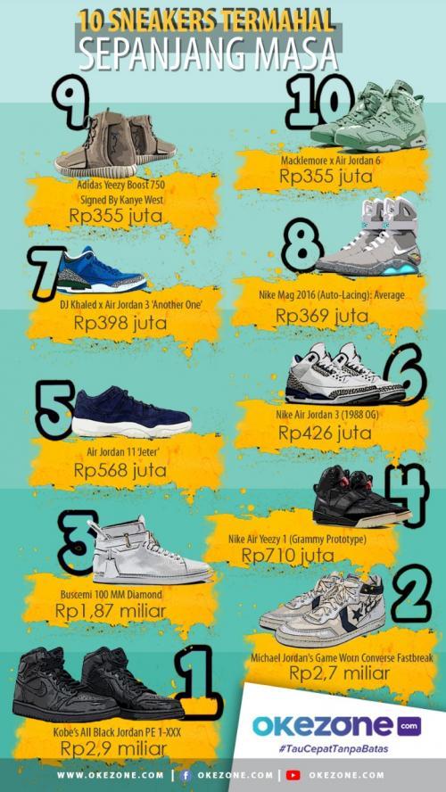 5 Merek Sneakers Murah Tapi Kualitasnya Tidak Kalah Dengan Yang