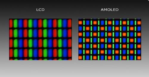 Layar LCD dan AMOLED. (Foto: Gadgethacks)
