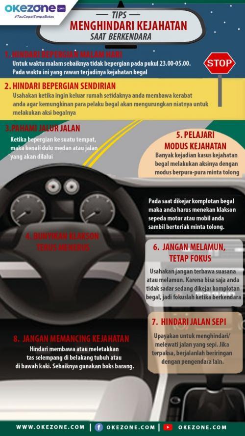 Infografis Bandit Jalanan