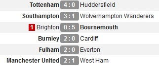Hasil Liga Inggris 2018-2019 pekan 34