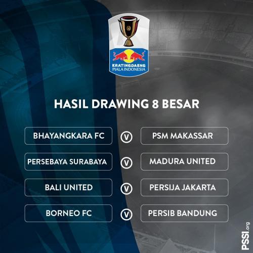 Hasil drawing babak 8 besar Piala Indonesia 2018 (Foto: PSSI/Twitter)