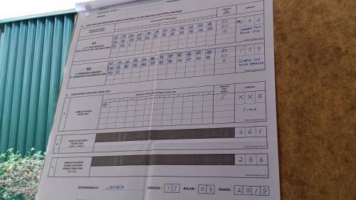 Di TPS Ma'ruf Amin, yakni di TPS 051, Jalan Dili Lorong 27, Koja, Jakarta Utara.Jokowi dapat suara 132, berbanding Prabowo-Sandi 129 suara. (Foto : Muhamad Rizky/Okezone)