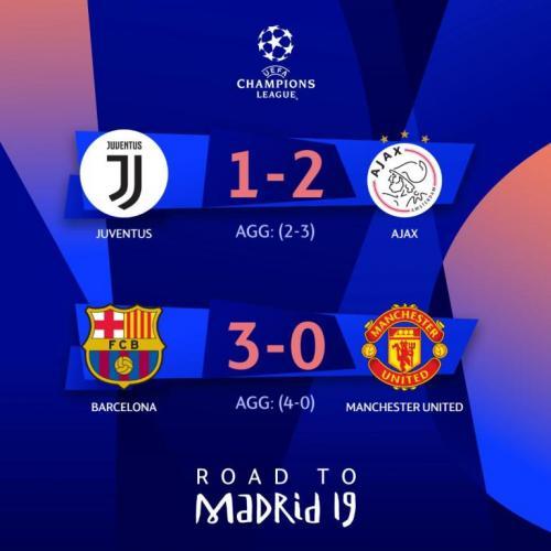 Hasil Leg II Perempatfinal Liga Champions 2018-2019, Rabu 17 April (Foto: Champions League/Twitter)
