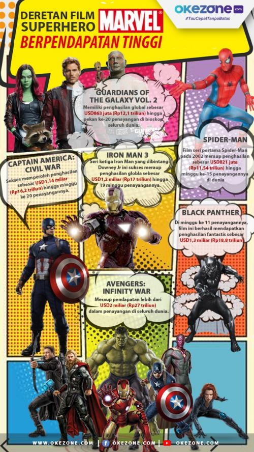 Tematik Avengers: Endgame