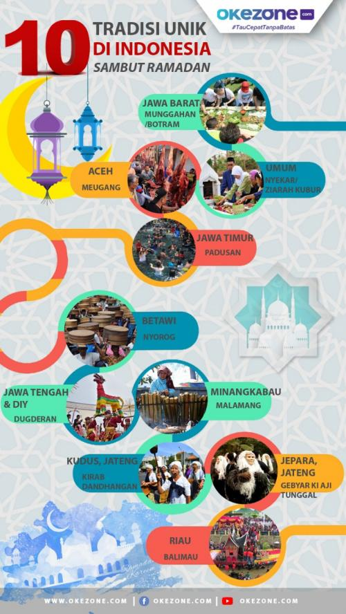 Infografis Tradisi Sambut Ramadan