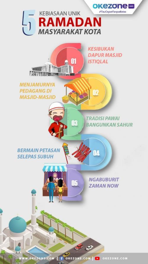 Infografis Lipsus Ramadan