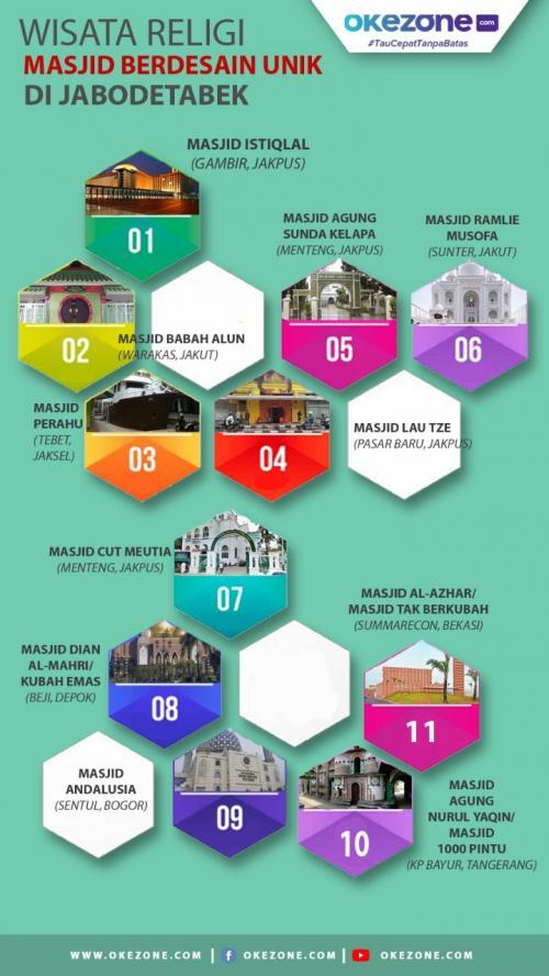 Infografis Lipsus Masjid