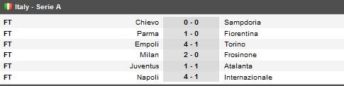 hasil pekan 37 Liga Italia 2018-2019