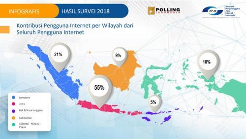 APJII: Pulau Jawa Sumbang Kontribusi Paling Besar Pengguna Internet di  Indonesia : Okezone techno