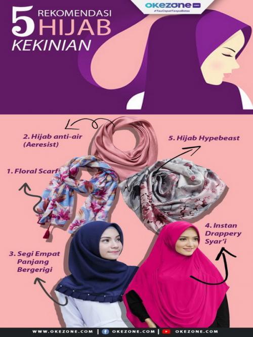 Lebaran di Indonesia tidak lengkap tanpa hijab baru