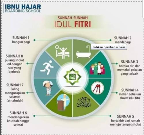 Sunah Idul Fitri