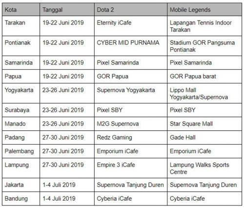 Kompetesi Esport IENC Dilaksanakan untuk saring putra daerag ke SEA Games 2019