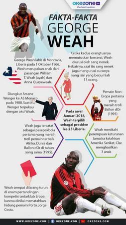 Infografis George Weah (Foto: Okezone)