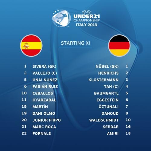 Susunan pemain Spanyol dan Jerman di Piala Eropa U-21 2019