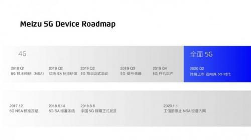 Meizu Luncurkan Ponsel 5G Tahun Depan