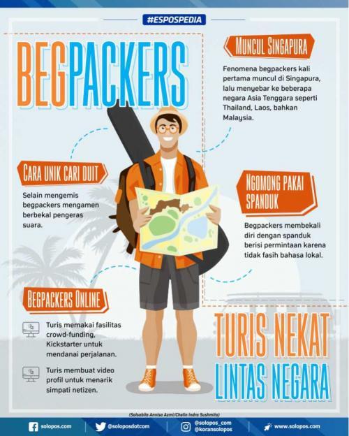Begpacker (Salsabila/Solopos)