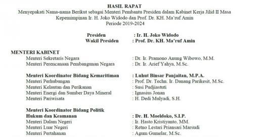 Beredar daftar nama menteri Jokowi-Ma'ruf. (Ist)