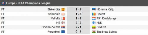 Liga Champions (Foto: Soccerway)