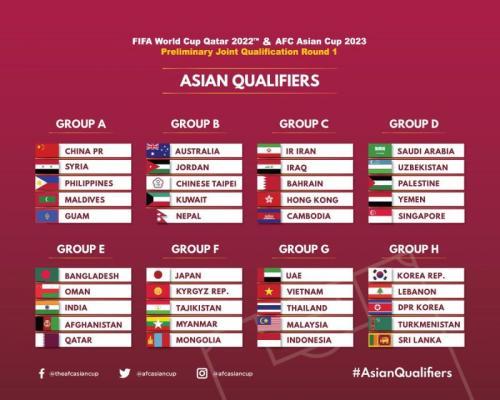 Hasil pengundian babak kedua Kualifikasi Piala Dunia 2022 Zona Asia (Foto: AFC/Twitter)