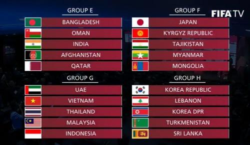 Timnas Indonesia bertemu Malaysia, Thailand, Vietnam, dan Uni Emirat Arab (Foto: FIFATV/Youtube)