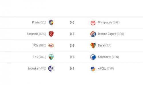 Hasil Leg I Kualifikasi II Liga Champions 2019-2020 (Foto: UEFA)