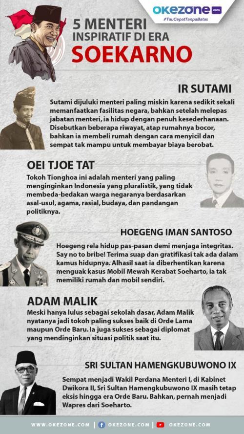 Lipsus Menteri Soekarno