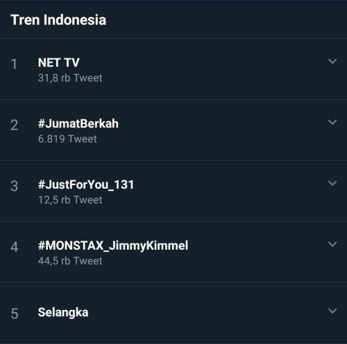 Net Tv PHK jadi Trending di Twitter