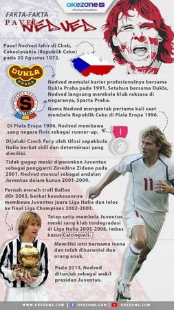 Infografis Pavel Nedved
