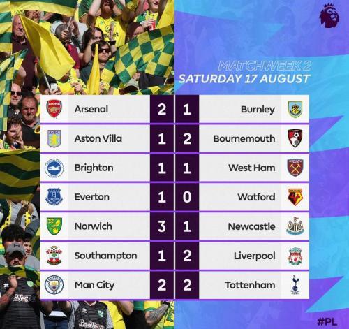 Hasil pertandingan pekan kedua Liga Inggris 2019-2020 Sabtu 17 Agustus malam WIB (Foto: Premier League/Twitter)