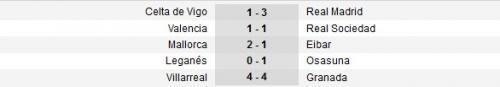 Hasil pekan pertama Liga Spanyol 2019-2020