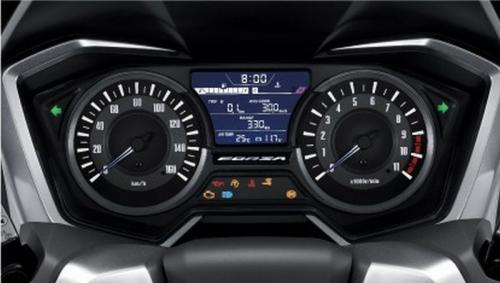 Cluster Meter Honda Forza 300 CC