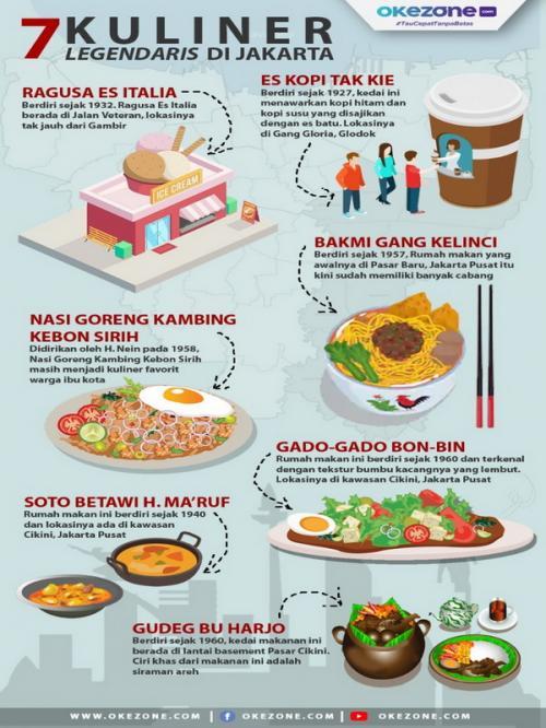 kuliner jakarta info