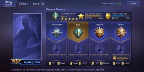 Ketahui 7 Tingkatan Rank Di Game Mobile Legends Okezone Techno