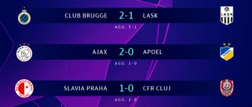 Hasil laga playoff Liga Champions 2019-2020