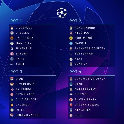 32 tim yang tampil di fase grup Liga Champions