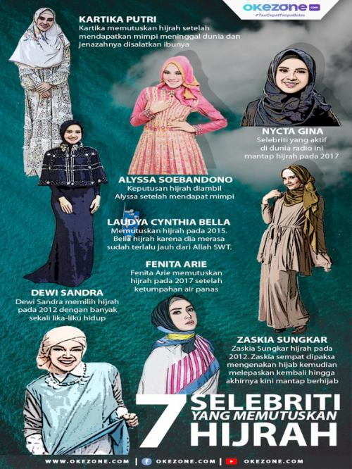 Infografis hijab