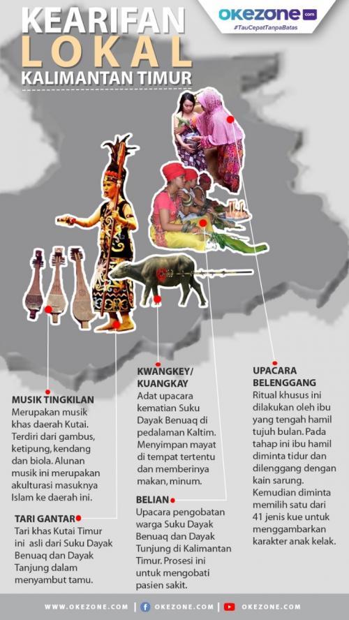 Infografis lipsus ibu kota baru. (Foto: Okezone)