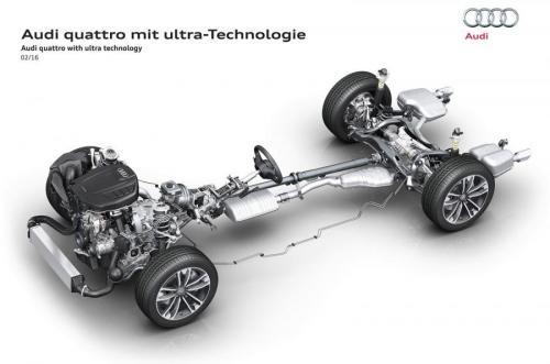 Sistem penggerak Audi Quattro