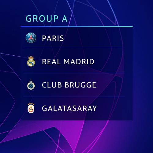 Grup A Liga Champions 2019-2020