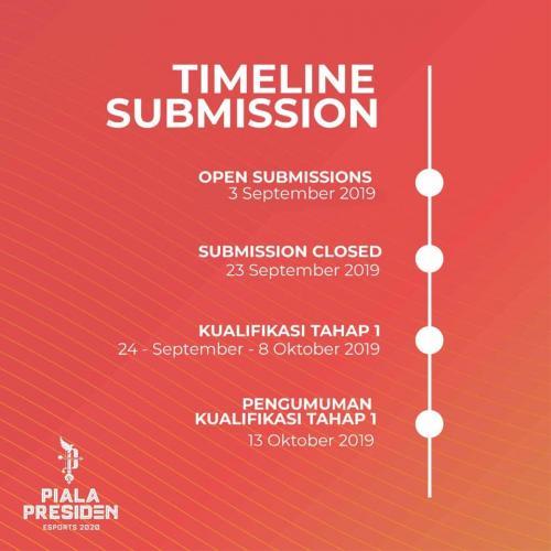 Jadwal tanding Piala Presiden Esports 2020