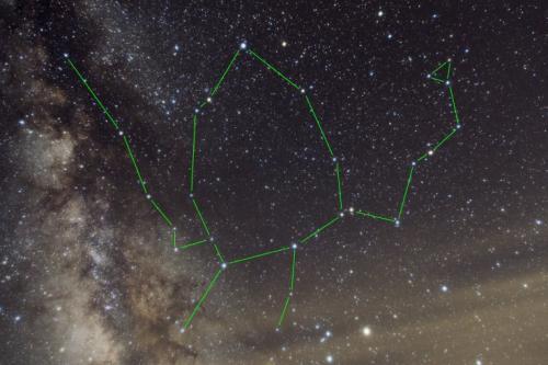 Tapi, ini tergantung dari pada interpretasi zodiak mana yang cenderung digunakan peramal.