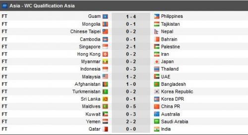 Kualifikasi Piala Dunia 2022 Zona Asia Selasa 10 September 2019