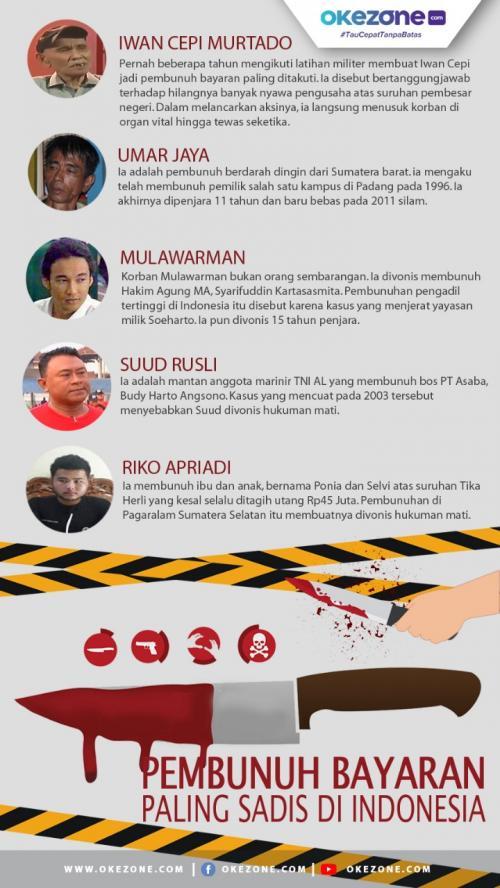 Infografis Pembunuh Bayaran (Foto: Okezone)