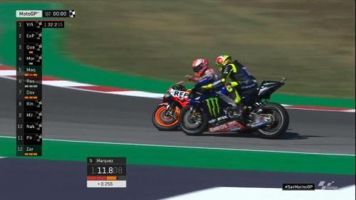 Marc Marquez dan Valentino Rossi nyaris senggolan di kualifikasi (Foto: Twitter/MotoGP)
