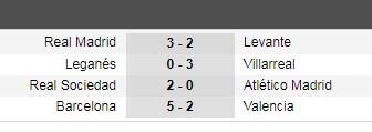Hasil pekan keempat Liga Spanyol, 14 September 2019