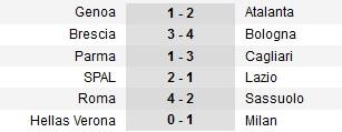 Hasil Liga Italia 2019-2020 pekan ketiga