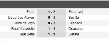 Hasil pekan keempat Liga Spanyol, 15 September 2019