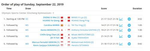 Hasil lengkap China Open 2019